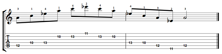 Diminished-Arpeggio-Notes-Key-A-Pos-10-Shape-3