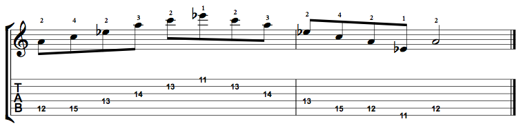Diminished-Arpeggio-Notes-Key-A-Pos-11-Shape-4