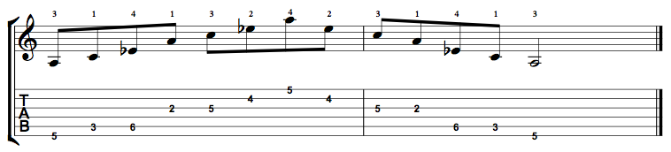 Diminished-Arpeggio-Notes-Key-A-Pos-2-Shape-5