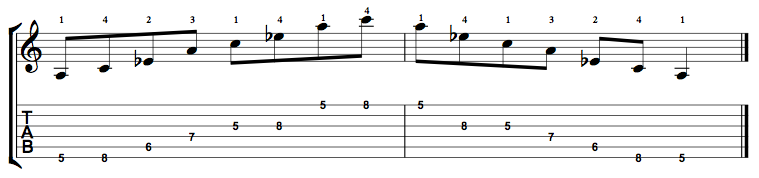 Diminished-Arpeggio-Notes-Key-A-Pos-5-Shape-1