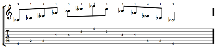 Diminished-Arpeggio-Notes-Key-Ab-Pos-1-Shape-5