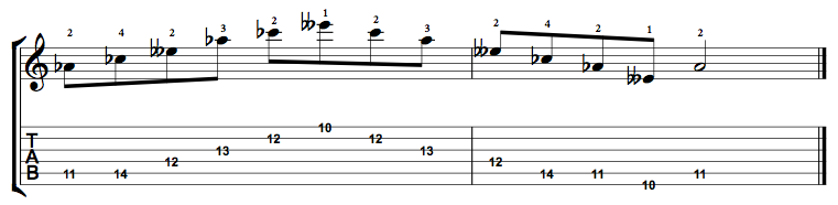 Diminished-Arpeggio-Notes-Key-Ab-Pos-10-Shape-4