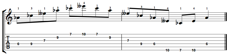 Diminished-Arpeggio-Notes-Key-Ab-Pos-6-Shape-2