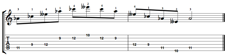 Diminished-Arpeggio-Notes-Key-Ab-Pos-9-Shape-3