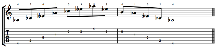 Diminished-Arpeggio-Notes-Key-Ab-Pos-Open-Shape-0
