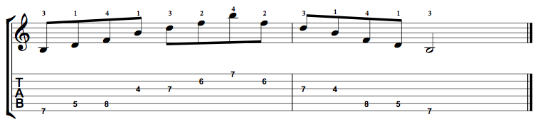 Diminished-Arpeggio-Notes-Key-B-Pos-4-Shape-5