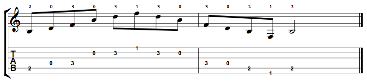 Diminished-Arpeggio-Notes-Key-B-Pos-Open-Shape-0