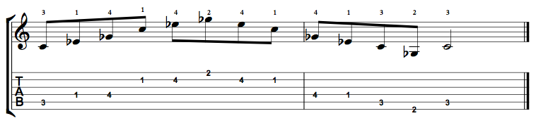 C Diminished Arpeggio Positions Along The Fretboard Online