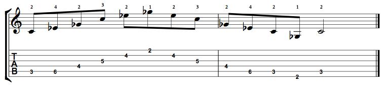 Diminished-Arpeggio-Notes-Key-C-Pos-2-Shape-4