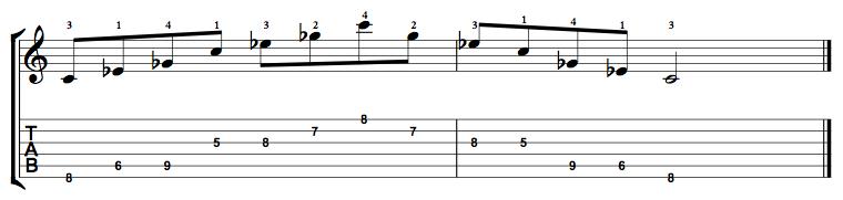 Diminished-Arpeggio-Notes-Key-C-Pos-5-Shape-5