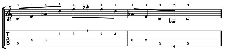 Diminished-Arpeggio-Notes-Key-D-Pos-3-Shape-3