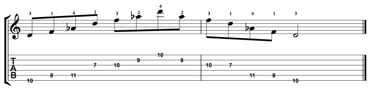 Diminished-Arpeggio-Notes-Key-D-Pos-7-Shape-5