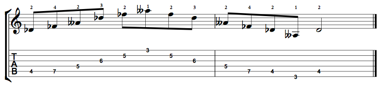 Diminished-Arpeggio-Notes-Key-Db-Pos-3-Shape-4