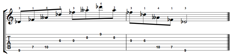 Diminished-Arpeggio-Notes-Key-Db-Pos-6-Shape-5