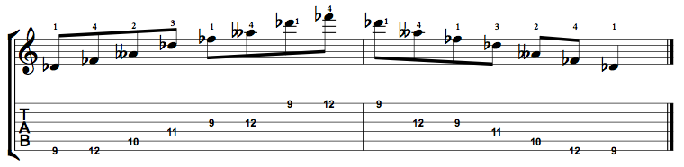 Diminished-Arpeggio-Notes-Key-Db-Pos-9-Shape-1