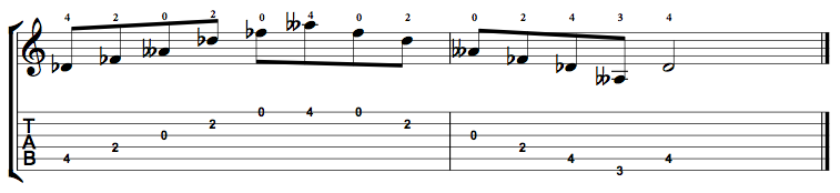 Diminished-Arpeggio-Notes-Key-Db-Pos-Open-Shape-0