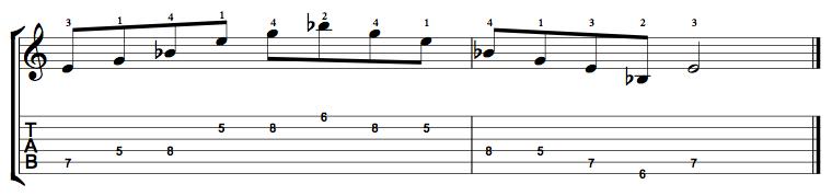 Diminished-Arpeggio-Notes-Key-E-Pos-5-Shape-3
