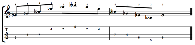 Diminished-Arpeggio-Notes-Key-Eb-Pos-4-Shape-3