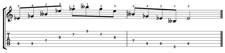 E Flat Diminished Arpeggio - Positions Along the Fretboard - Online ...