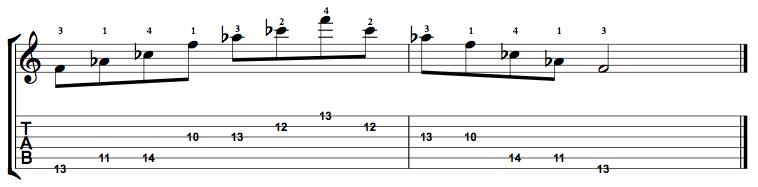 Diminished-Arpeggio-Notes-Key-F-Pos-10-Shape-5