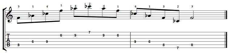 Diminished-Arpeggio-Notes-Key-F-Pos-6-Shape-3