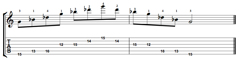 Diminished-Arpeggio-Notes-Key-G-Pos-12-Shape-5