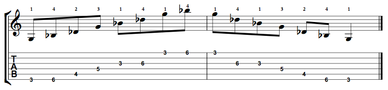 Diminished-Arpeggio-Notes-Key-G-Pos-3-Shape-1