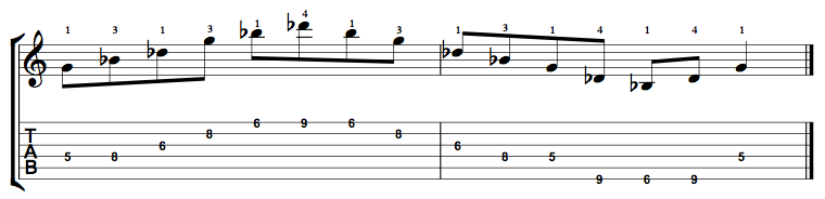 Diminished-Arpeggio-Notes-Key-G-Pos-5-Shape-2