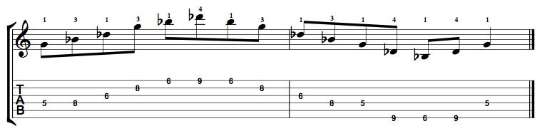 Diminished-Arpeggio-Notes-Key-G-Pos-5-Shape-2