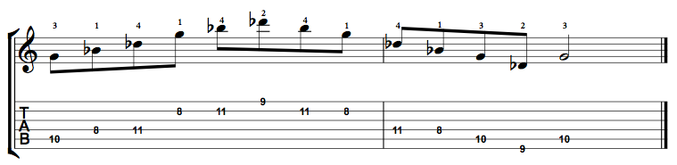 Diminished-Arpeggio-Notes-Key-G-Pos-8-Shape-3
