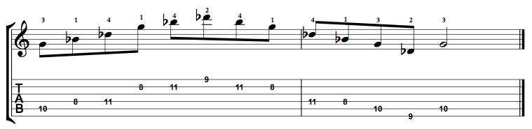 Diminished-Arpeggio-Notes-Key-G-Pos-8-Shape-3