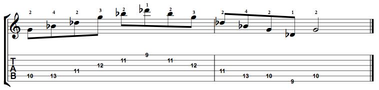 Diminished-Arpeggio-Notes-Key-G-Pos-9-Shape-4