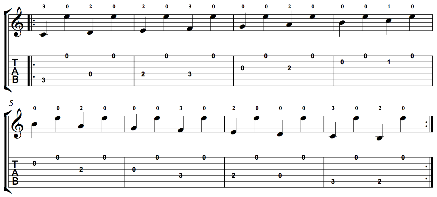 C Major Scale String Skip Exercise