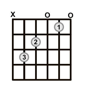 C-Chord-Diagram