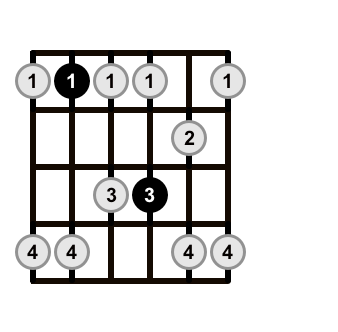 pentatonic scale shape 2