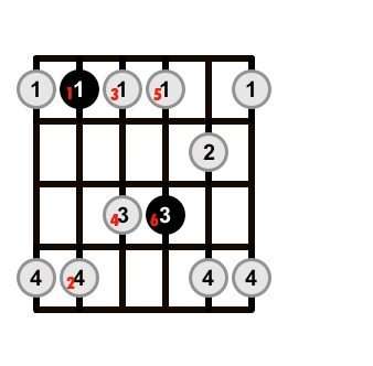 pentatonic shape 2 note order