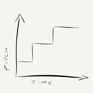 Pitch Diagram Frets 300