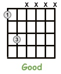 Possible Strings 1 Good