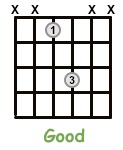 Possible Strings 3 Good