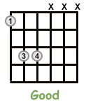 Possible Strings 6 Good