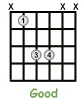 Possible Strings 7 Good