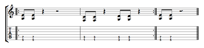 Short Riff 2 Note Power Chords