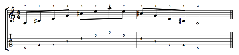 A Major Arpeggio Notes