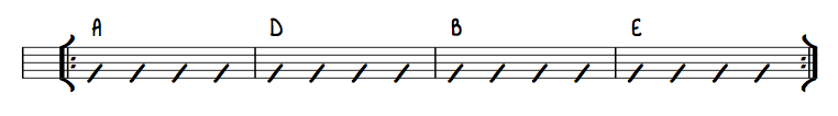 Bar Chord Options Exercise