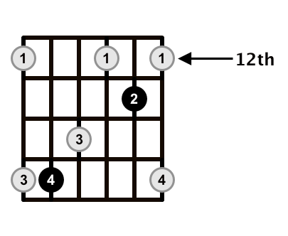 C-Major-Arpeggio-12th-Fret