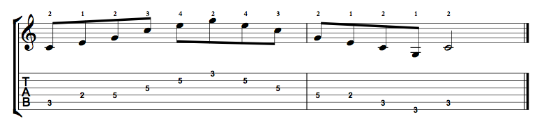 Major-Arpeggio-Notes-Key-C-Pos-2-Shape-1