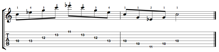 Minor-Arpeggio-Notes-Key-C-Pos-10-Shape-4