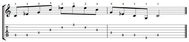 Minor-Arpeggio-Notes-Key-C-Pos-3-Shape-1