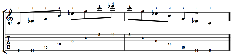 Minor-Arpeggio-Notes-Key-C-Pos-8-Shape-3