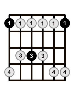 Minor-Pentatonic-Scale